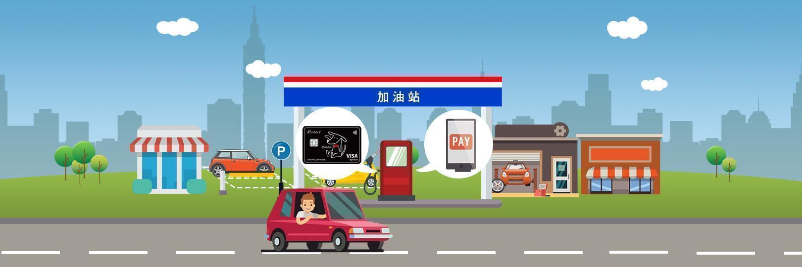台灣中油/台亞指定加油站LINE Pay綁台新卡最高回饋7%