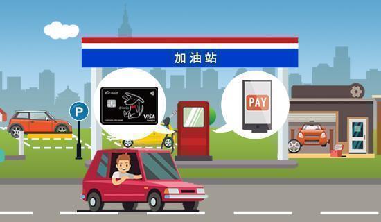 台灣中油直營及台亞加油站LINE Pay綁台新卡最高回饋8%