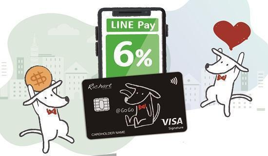 輕鬆捐款去 LINE Pay綁定@GoGo 卡享最高6%